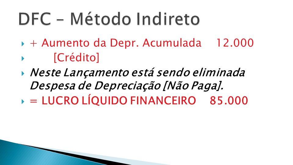 DFC – Método Indireto + Aumento da Depr. Acumulada 12.000 [Crédito]
